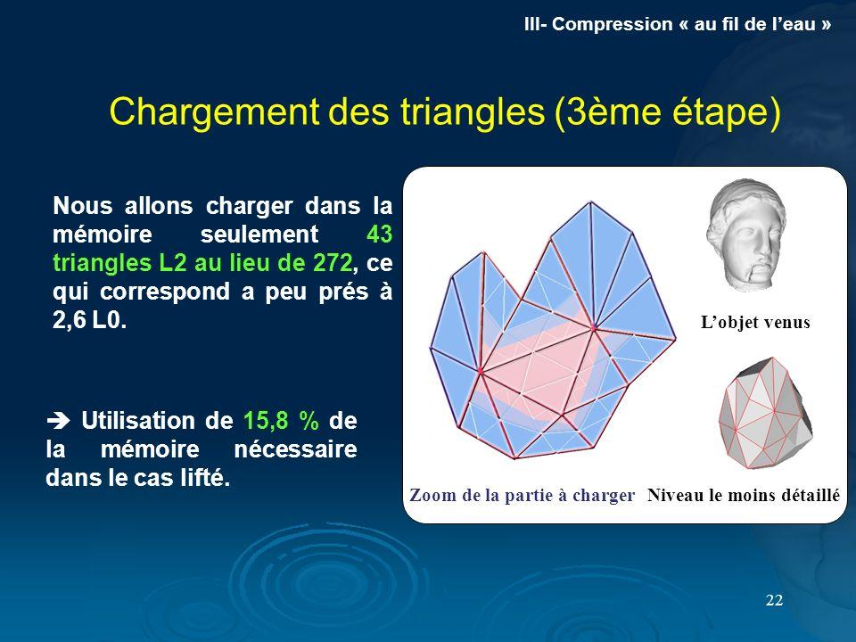 Chargement des triangles (3ème étape)
