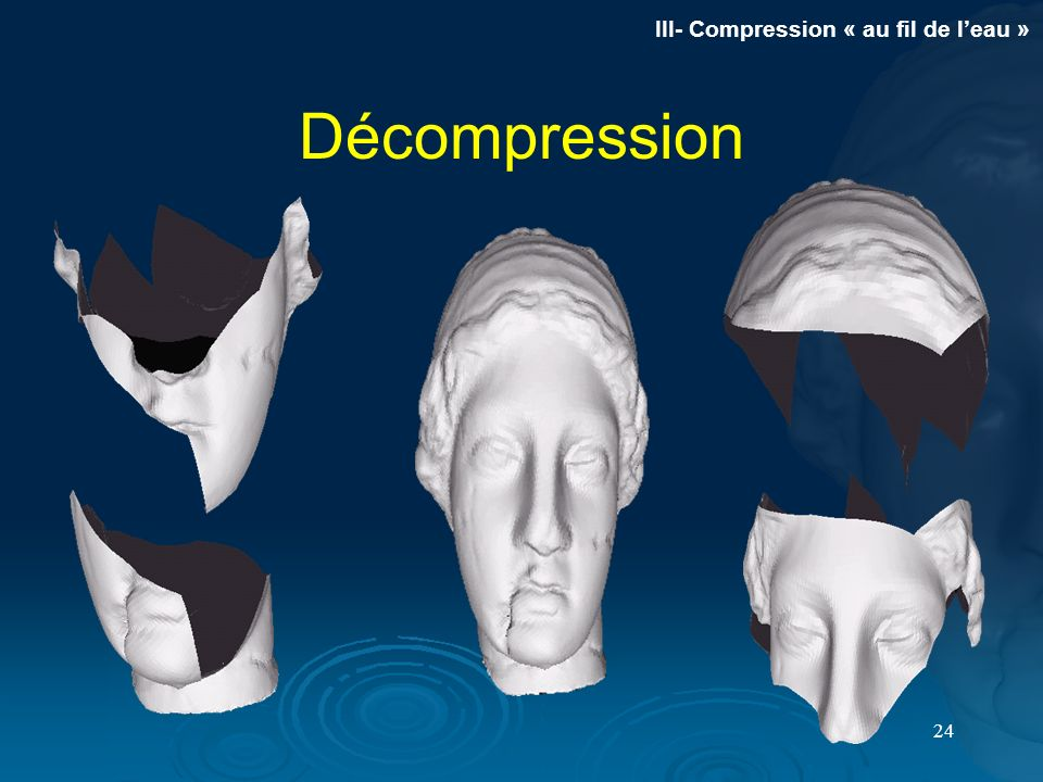 III- Compression « au fil de l'eau »