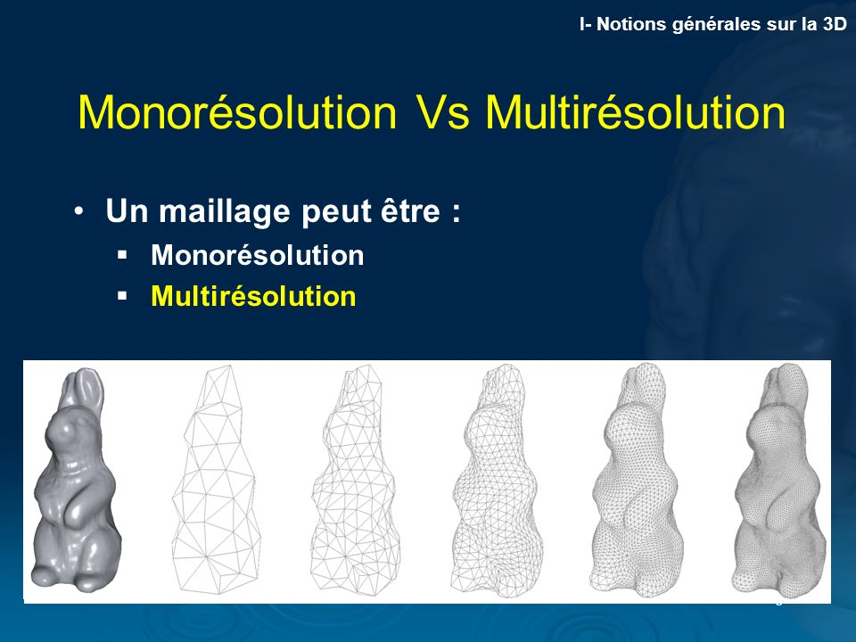 Monorésolution Vs Multirésolution