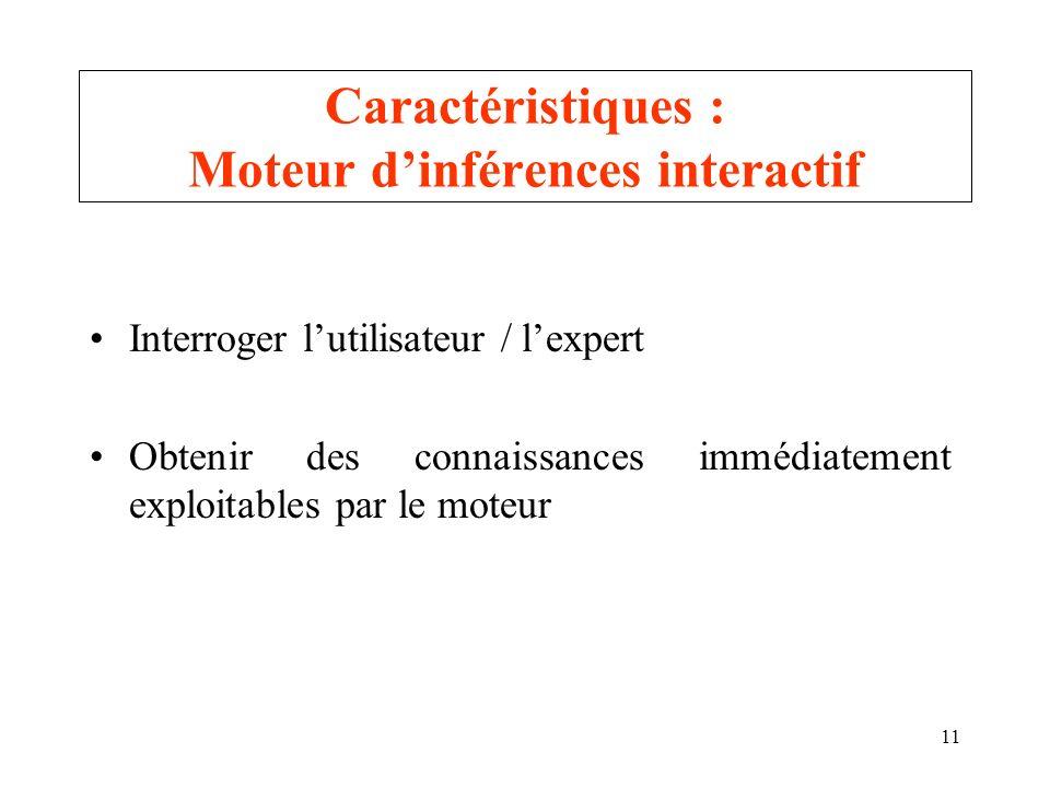 Caractéristiques : Moteur d'inférences interactif