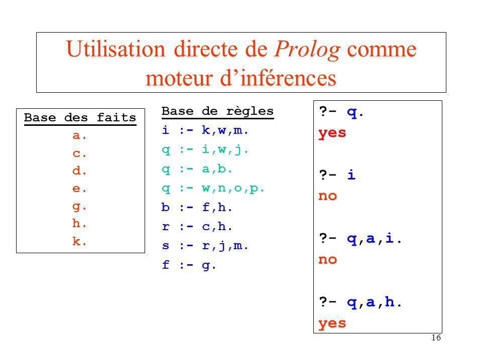 Utilisation directe de Prolog comme moteur d'inférences