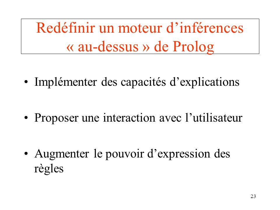 Redéfinir un moteur d'inférences « au-dessus » de Prolog