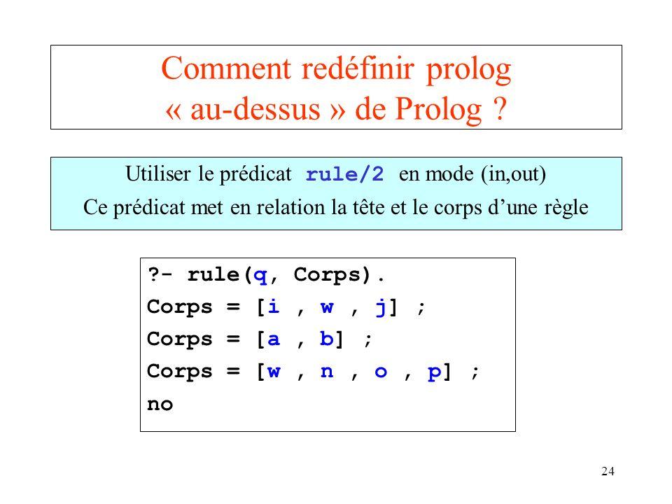 Comment redéfinir prolog « au-dessus » de Prolog