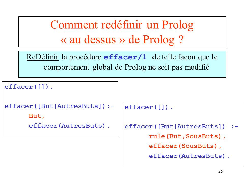 Comment redéfinir un Prolog « au dessus » de Prolog