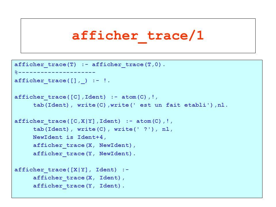 afficher_trace/1 afficher_trace(T) :- afficher_trace(T,0).