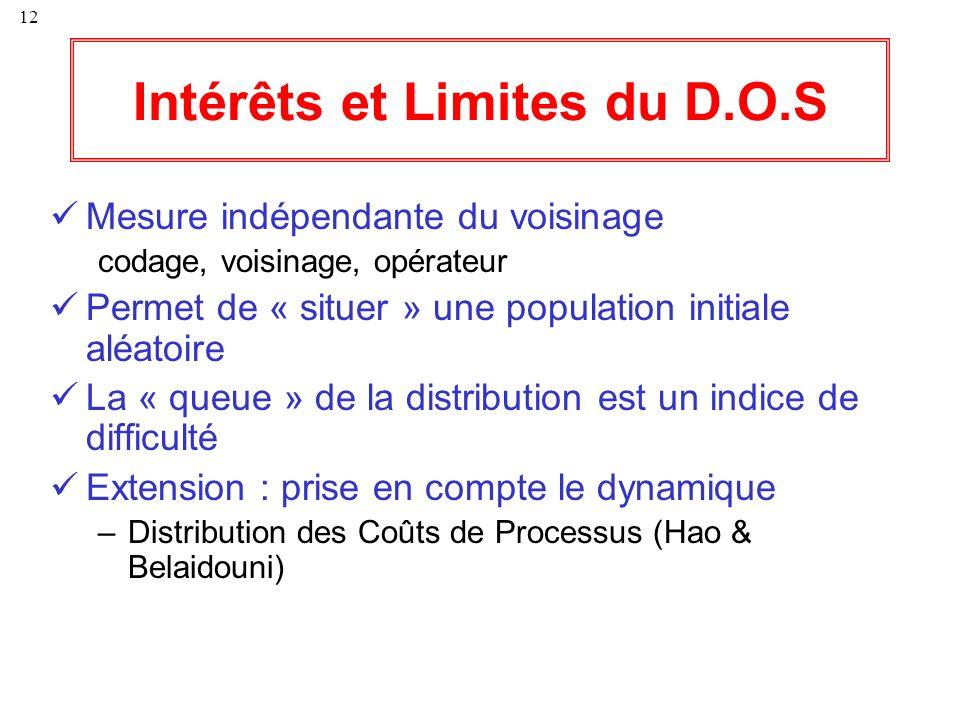 Intérêts et Limites du D.O.S
