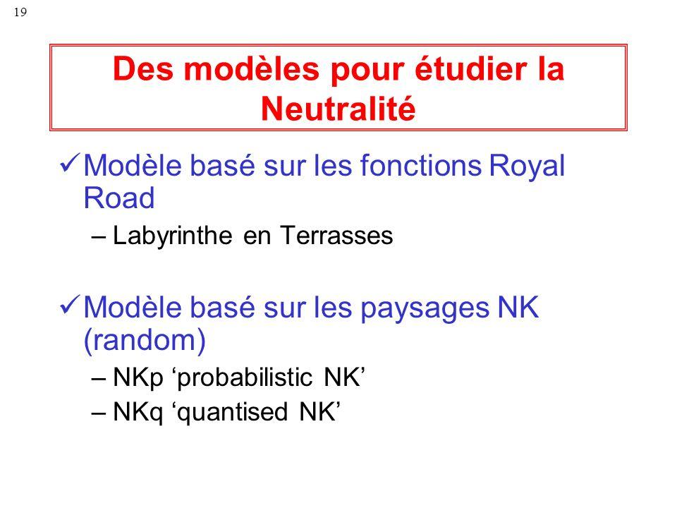Des modèles pour étudier la Neutralité