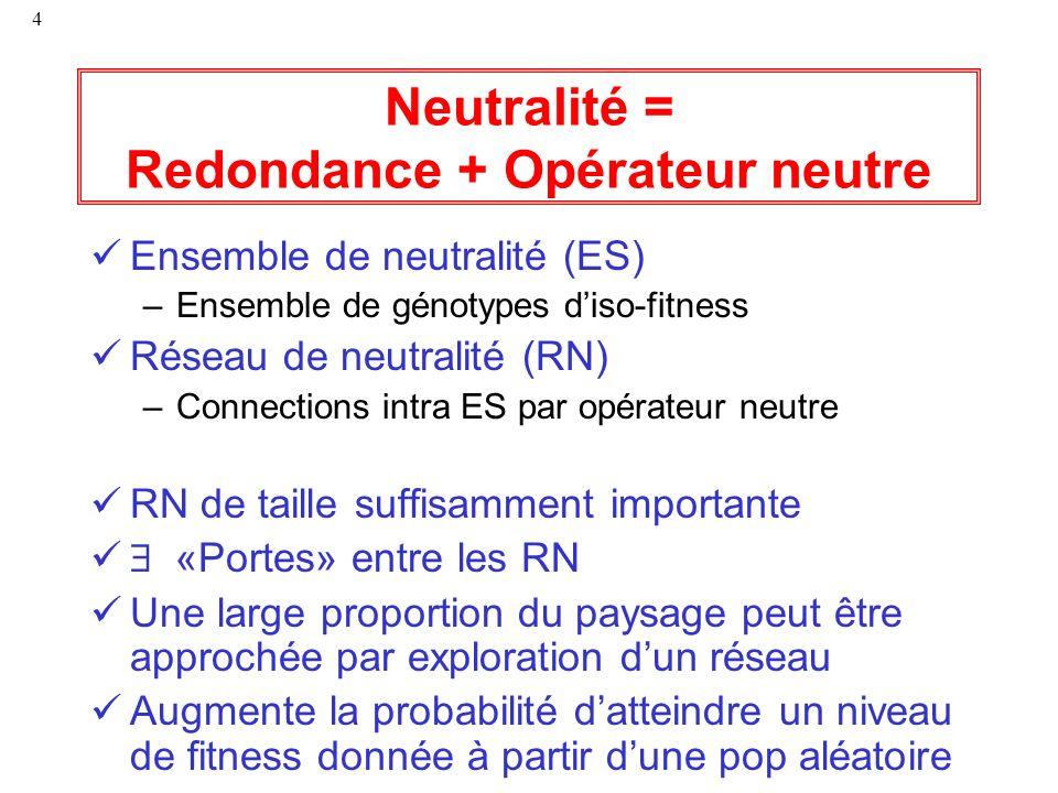 Neutralité = Redondance + Opérateur neutre
