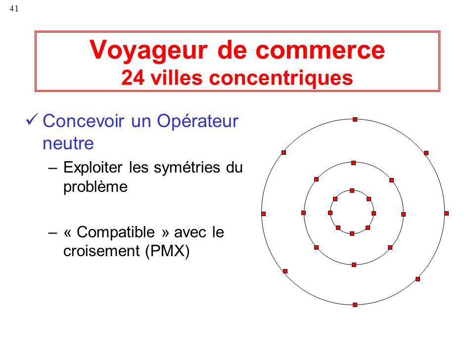Voyageur de commerce 24 villes concentriques