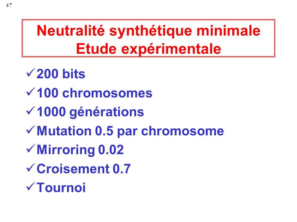 Neutralité synthétique minimale Etude expérimentale