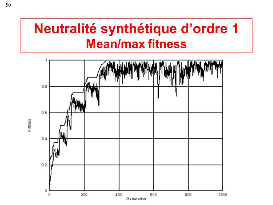 Neutralité synthétique d'ordre 1 Mean/max fitness