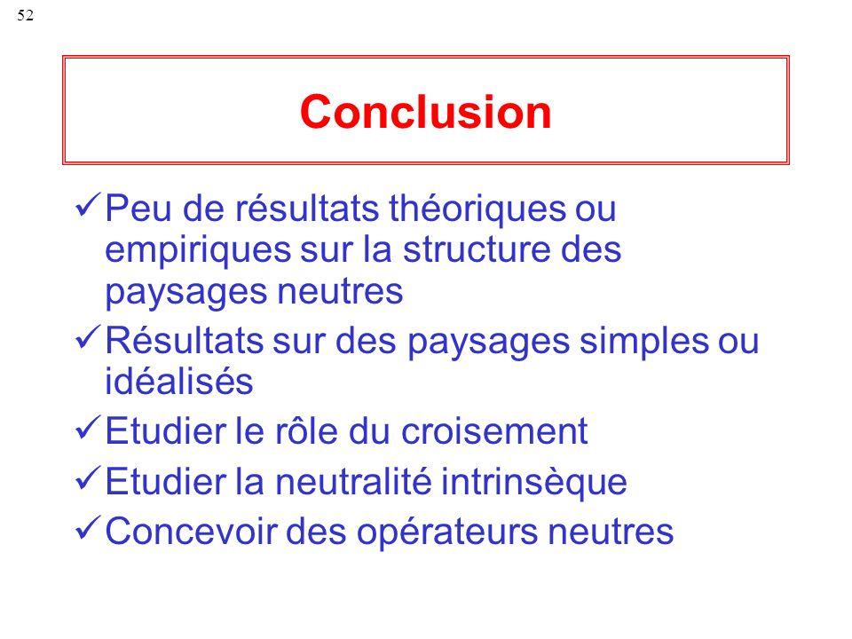 Conclusion Peu de résultats théoriques ou empiriques sur la structure des paysages neutres. Résultats sur des paysages simples ou idéalisés.