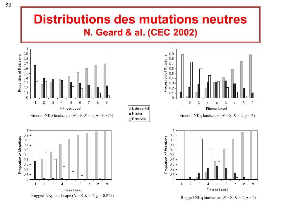 Distributions des mutations neutres N. Geard & al. (CEC 2002)