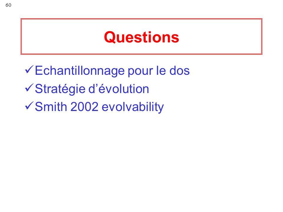 Questions Echantillonnage pour le dos Stratégie d'évolution