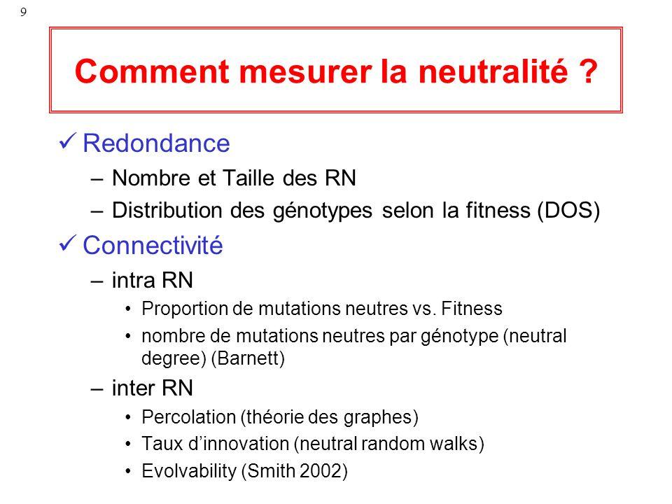 Comment mesurer la neutralité