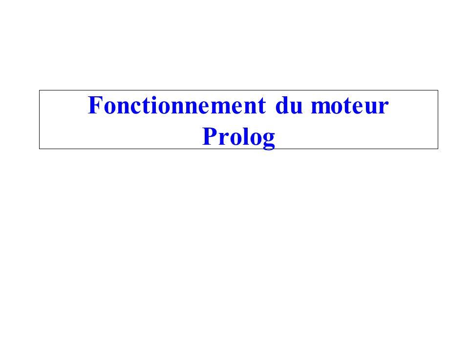Fonctionnement du moteur Prolog