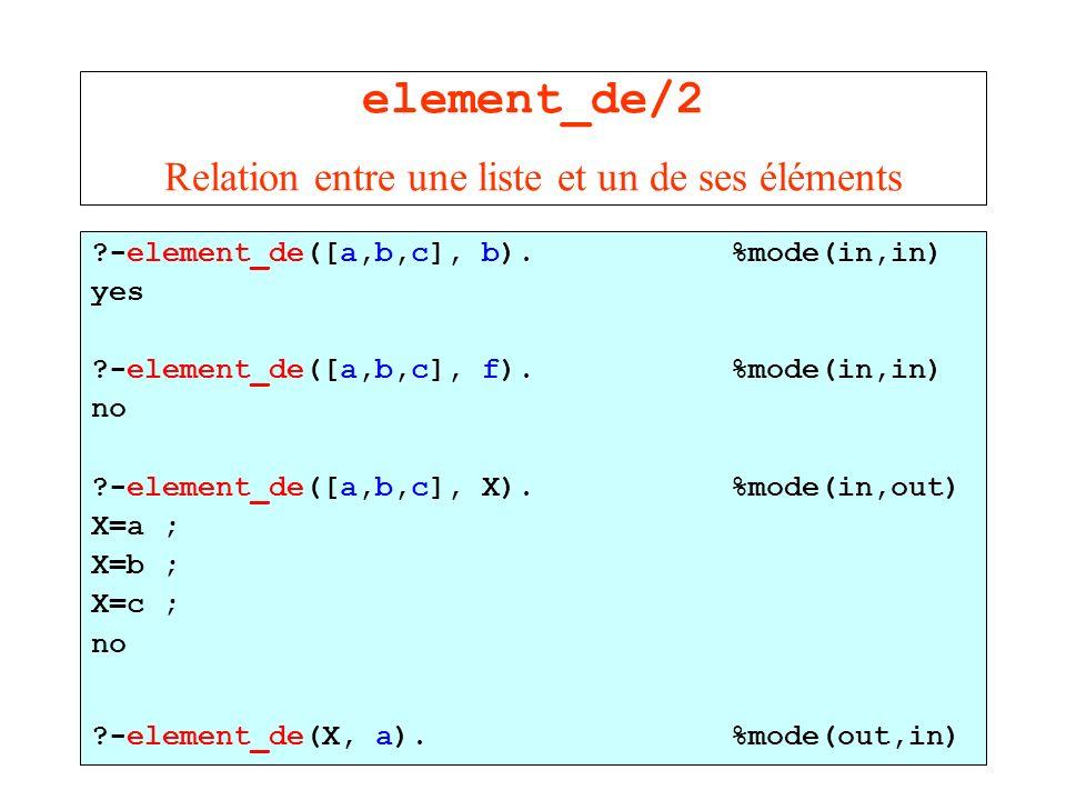 element_de/2 Relation entre une liste et un de ses éléments