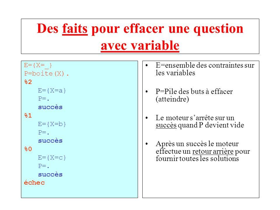 Des faits pour effacer une question avec variable
