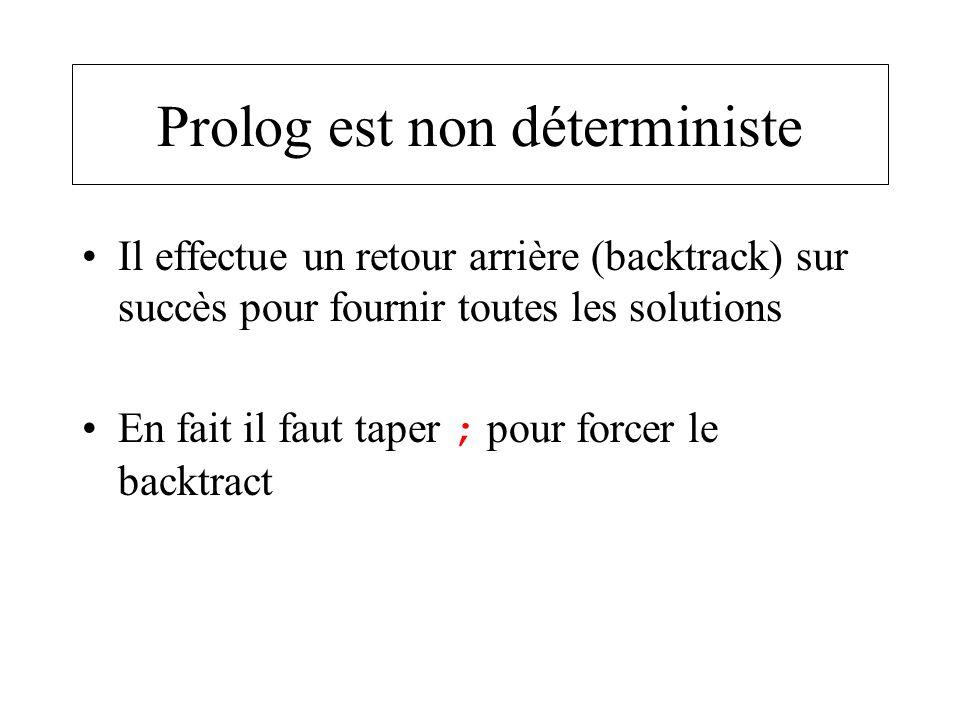 Prolog est non déterministe