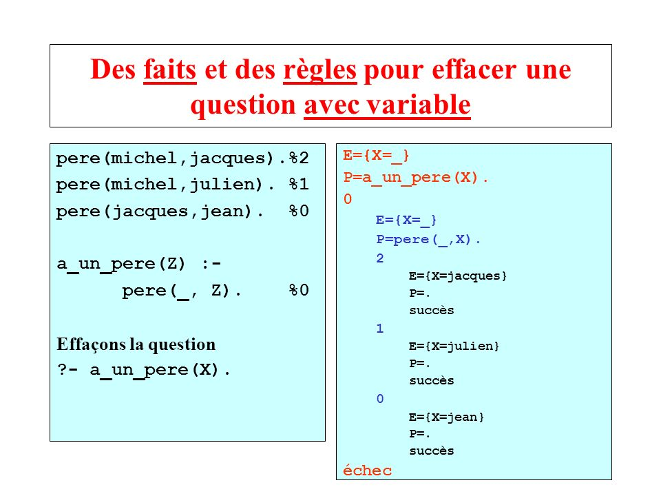 Des faits et des règles pour effacer une question avec variable