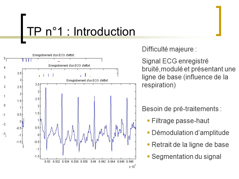 TP n°1 : Introduction Difficulté majeure :