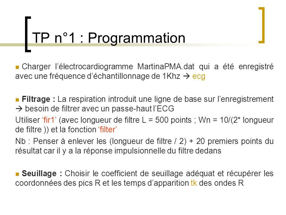 TP n°1 : Programmation Charger l'électrocardiogramme MartinaPMA.dat qui a été enregistré avec une fréquence d'échantillonnage de 1Khz  ecg.