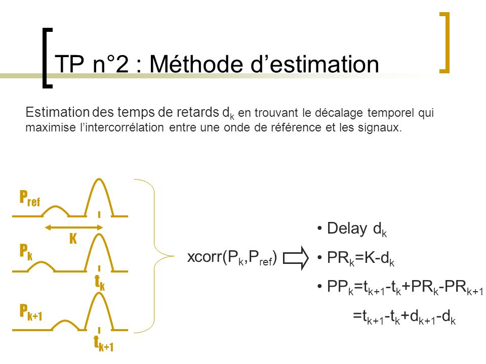 TP n°2 : Méthode d'estimation