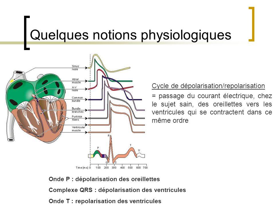 Quelques notions physiologiques