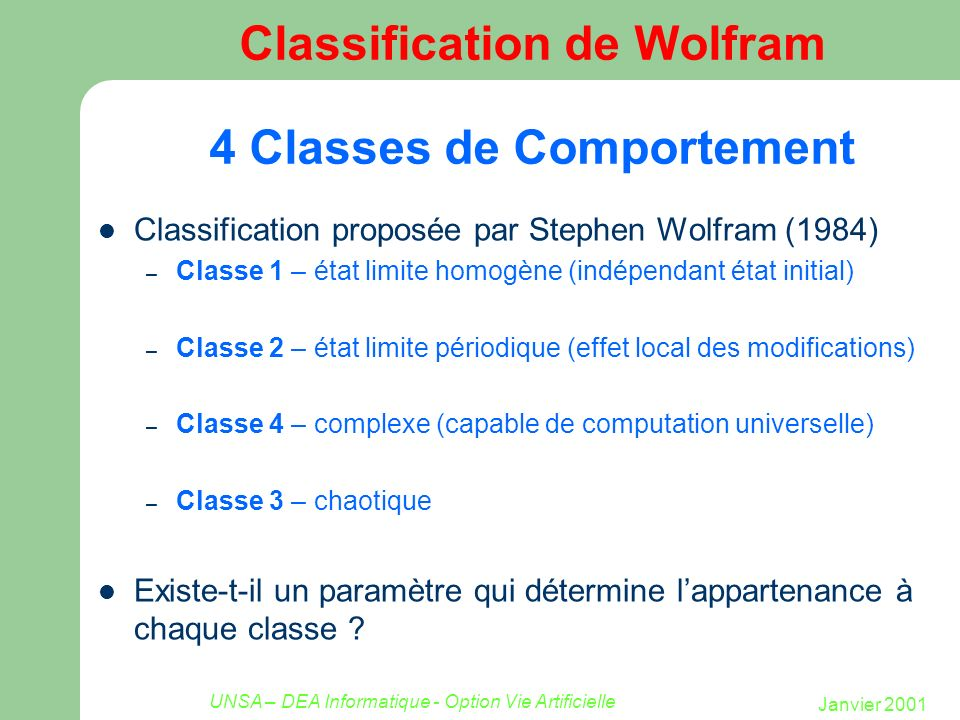 Classification de Wolfram 4 Classes de Comportement