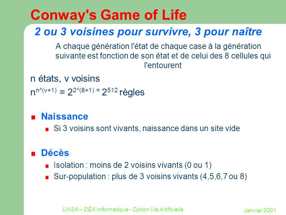 Conway s Game of Life 2 ou 3 voisines pour survivre, 3 pour naître