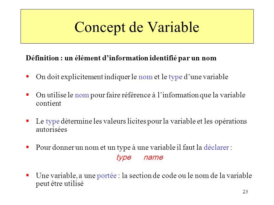 Concept de VariableDéfinition : un élément d'information identifié par un nom. On doit explicitement indiquer le nom et le type d'une variable.