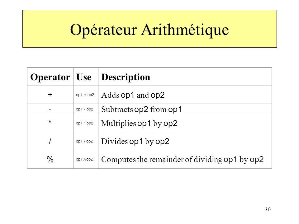 Opérateur Arithmétique