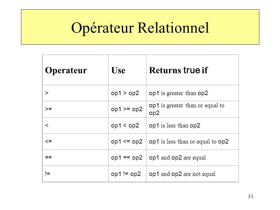 Opérateur Relationnel