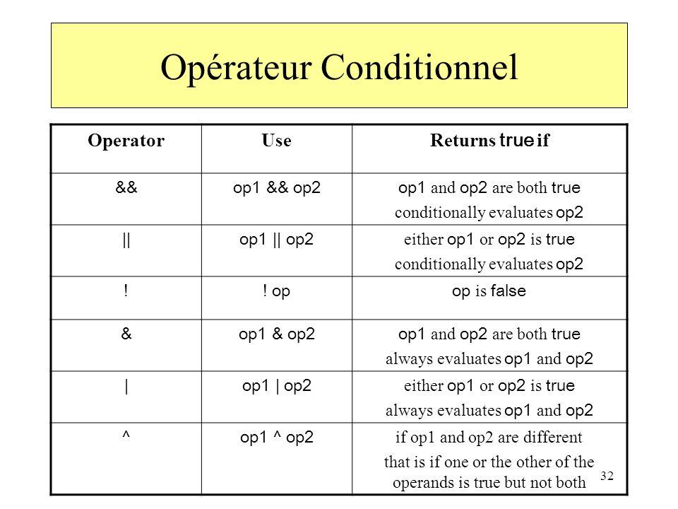 Opérateur Conditionnel