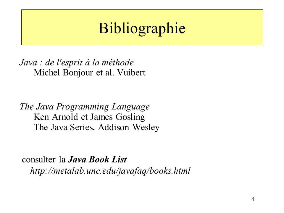 Bibliographie Java : de l esprit à la méthode