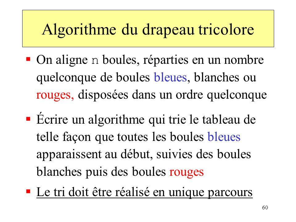 Algorithme du drapeau tricolore