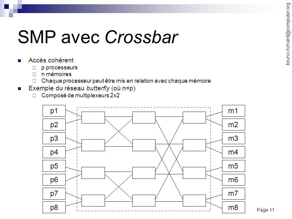 SMP avec Crossbar p1 p2 p3 p4 m1 m2 m3 m4 p5 p6 p7 p8 m5 m6 m7 m8