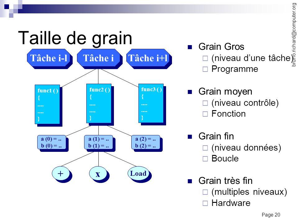 Taille de grain Tâche i-l Tâche i Tâche i+l + x Grain Gros Grain moyen