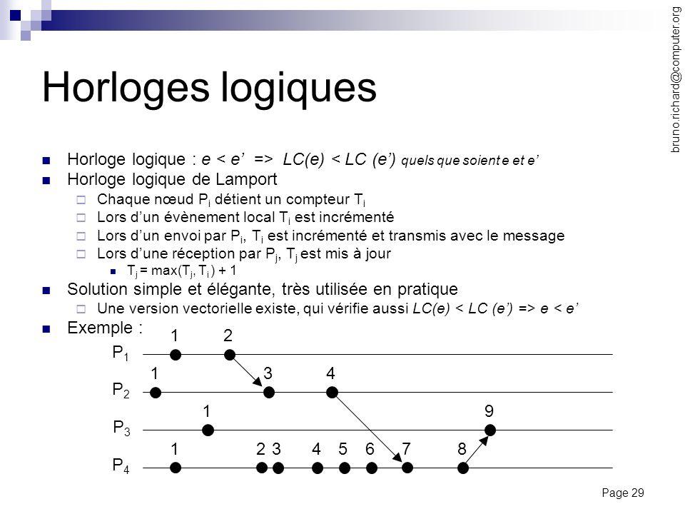 Horloges logiques bruno.richard@computer.org. Horloge logique : e < e' => LC(e) < LC (e') quels que soient e et e'