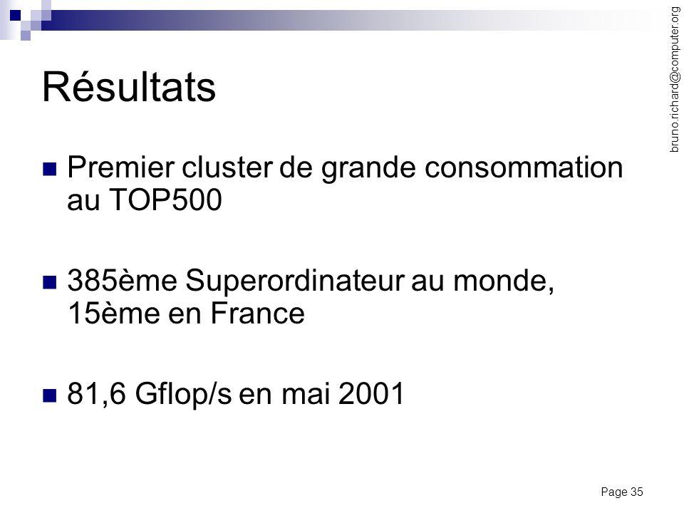 Résultats Premier cluster de grande consommation au TOP500