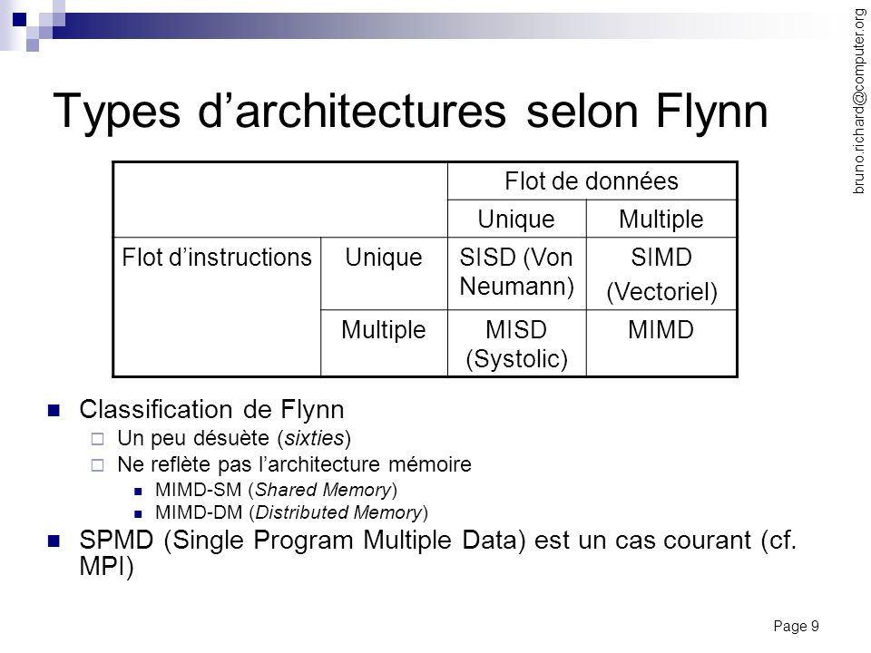 Types d'architectures selon Flynn