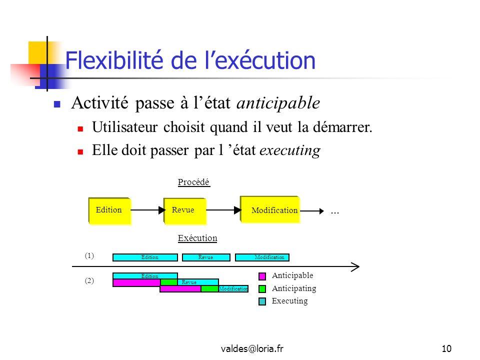 Flexibilité de l'exécution