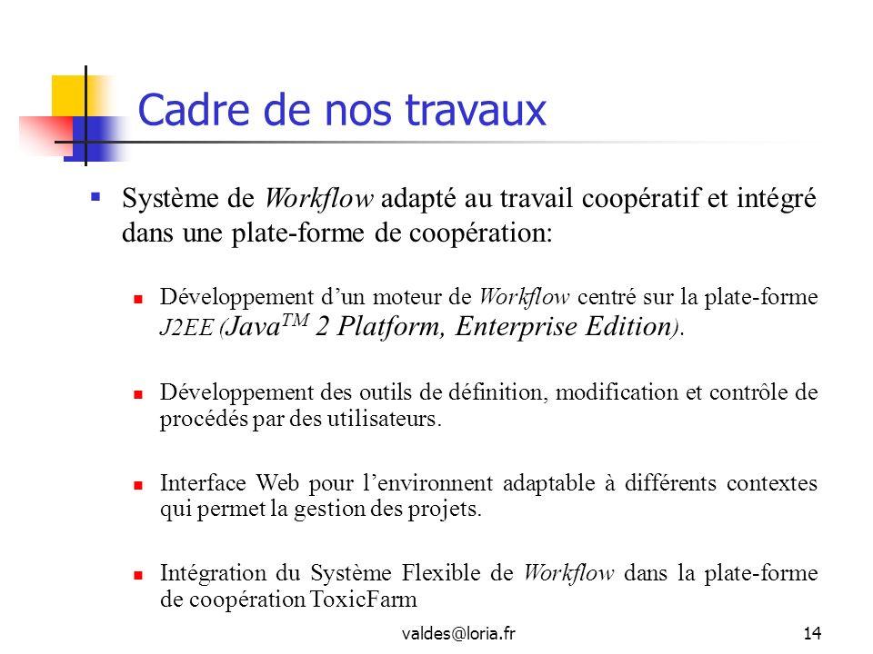 Cadre de nos travaux Système de Workflow adapté au travail coopératif et intégré dans une plate-forme de coopération: