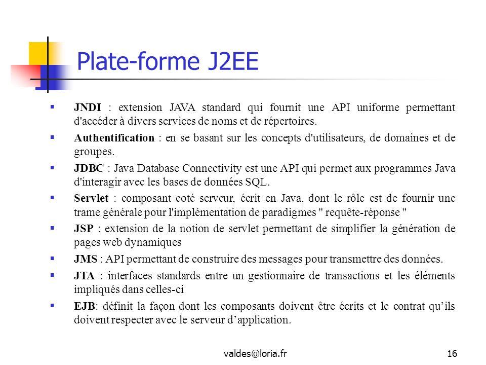 Plate-forme J2EE JNDI : extension JAVA standard qui fournit une API uniforme permettant d accéder à divers services de noms et de répertoires.