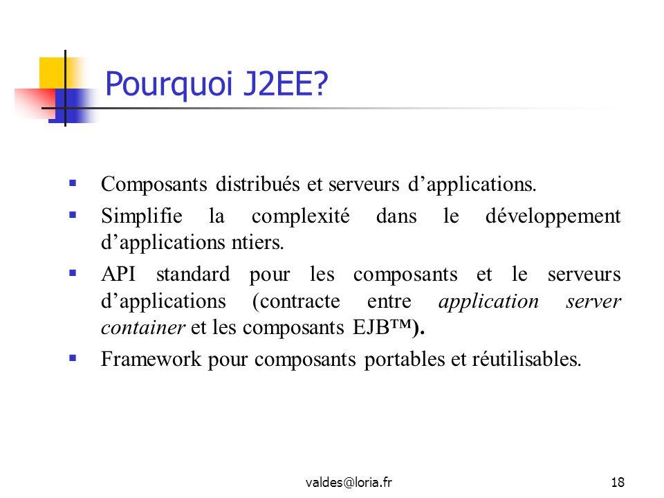 Pourquoi J2EE Composants distribués et serveurs d'applications.