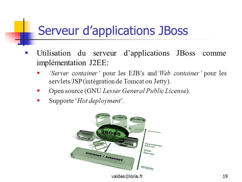 Serveur d'applications JBoss