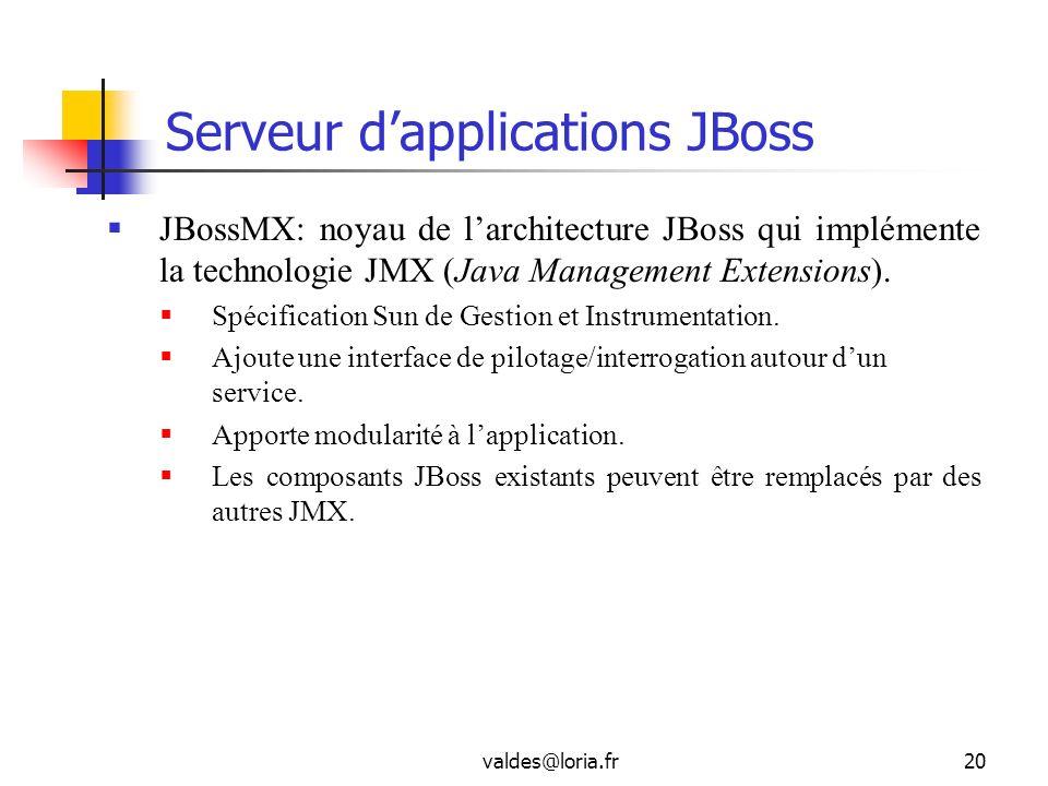 Serveur d'applications JBoss