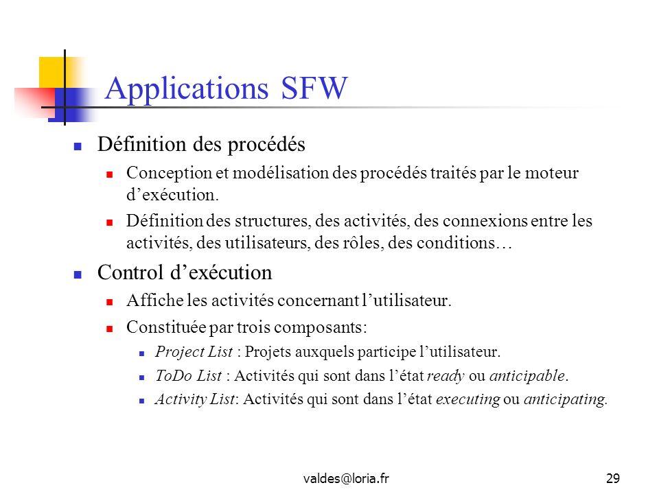 Applications SFW Définition des procédés Control d'exécution