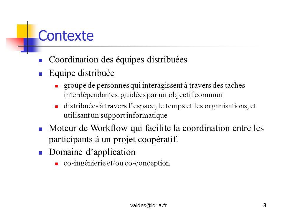 Contexte Coordination des équipes distribuées Equipe distribuée