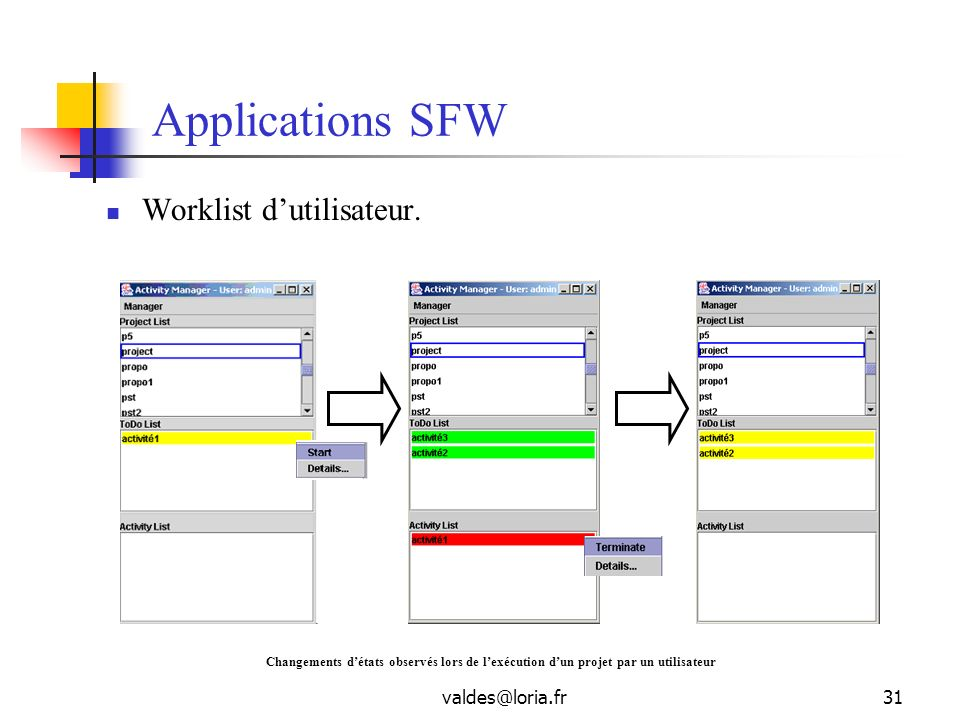 Applications SFW Worklist d'utilisateur. valdes@loria.fr